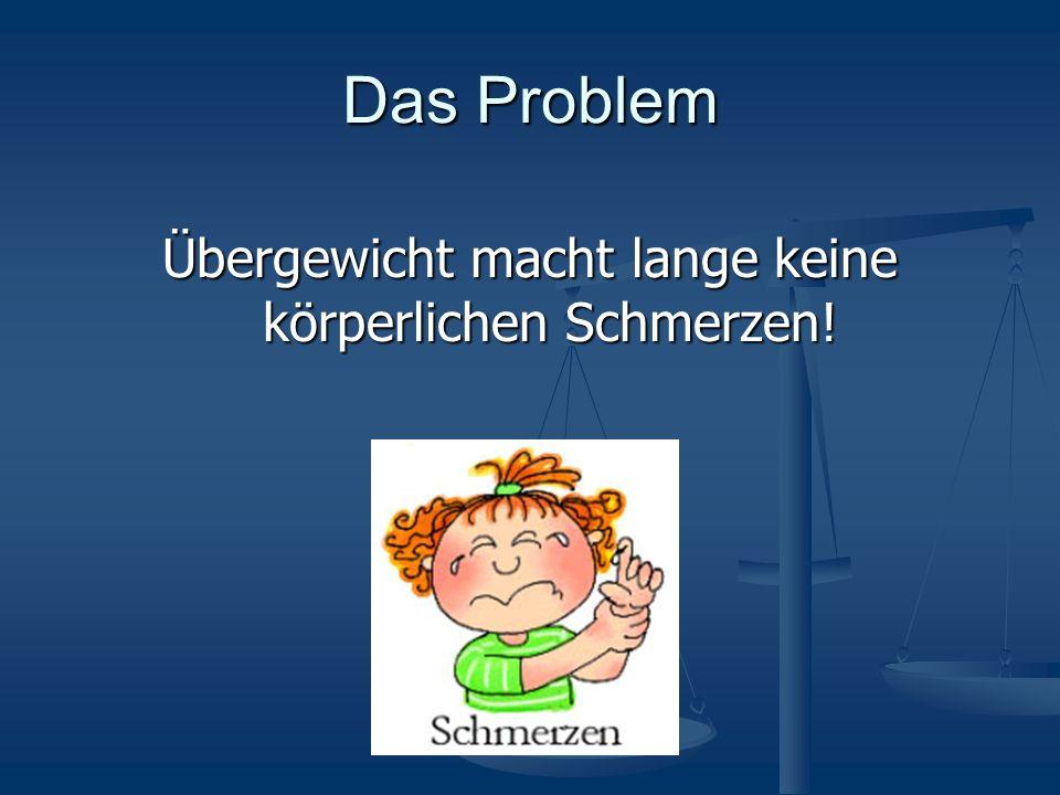 Das Problem Übergewicht macht lange keine körperlichen Schmerzen!