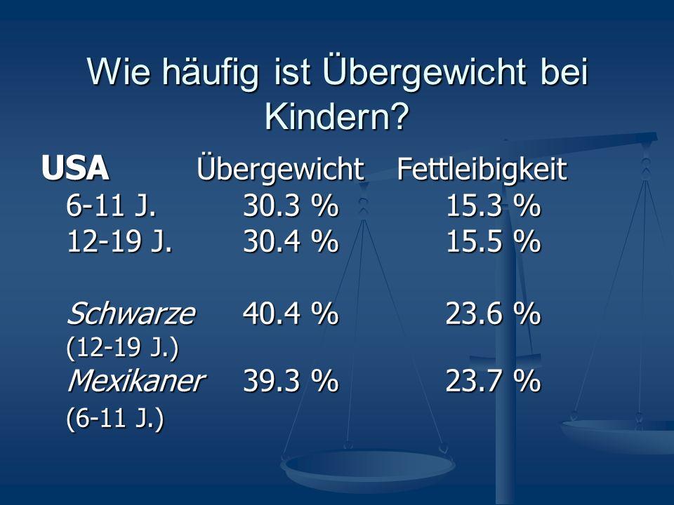 IOTF Obesity in Europe Übergewicht und Fettleibigkeit bei 10-Jährigen in Europa.