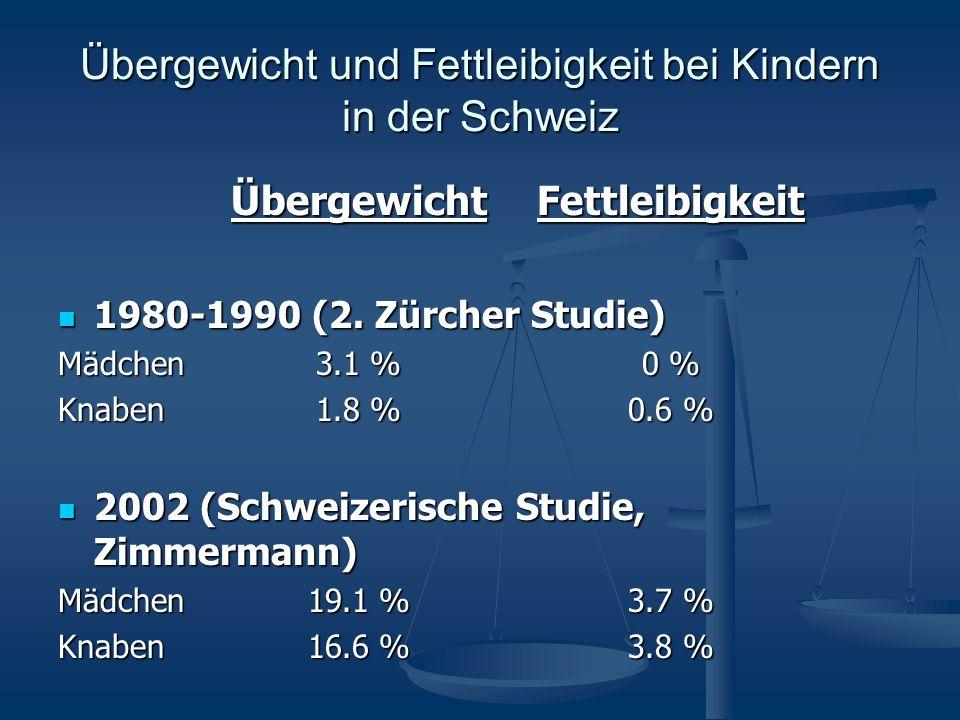 Übergewicht und Fettleibigkeit bei Kindern in der Schweiz ÜbergewichtFettleibigkeit 1980-1990 (2. Zürcher Studie) 1980-1990 (2. Zürcher Studie) Mädche