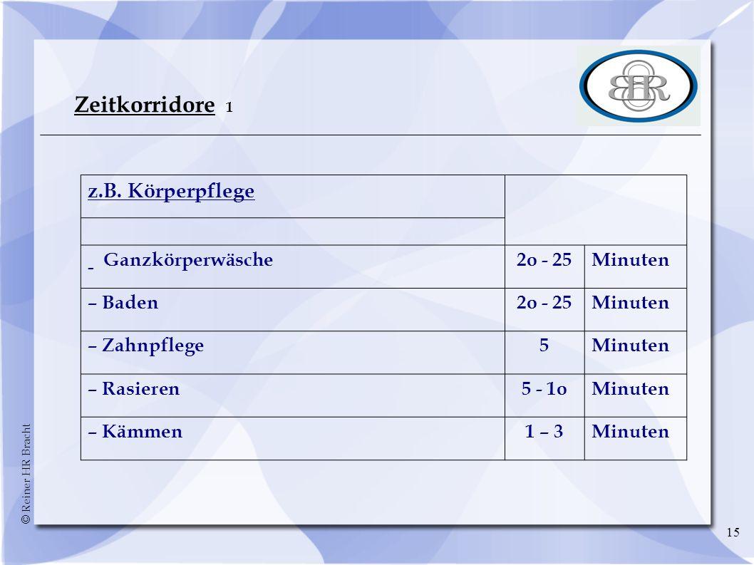 © Reiner HR Bracht 15 Zeitkorridore 1 z.B. Körperpflege – Ganzkörperwäsche2o - 25Minuten – Baden2o - 25Minuten – Zahnpflege5Minuten – Rasieren5 - 1oMi
