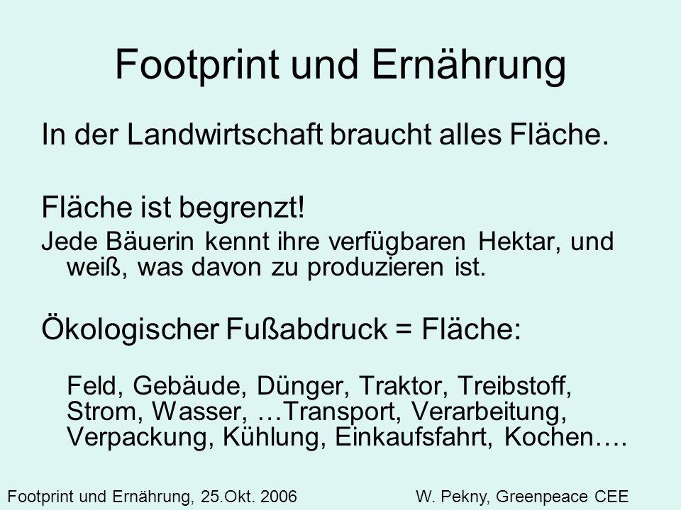 Footprint und Ernährung In der Landwirtschaft braucht alles Fläche. Fläche ist begrenzt! Jede Bäuerin kennt ihre verfügbaren Hektar, und weiß, was dav