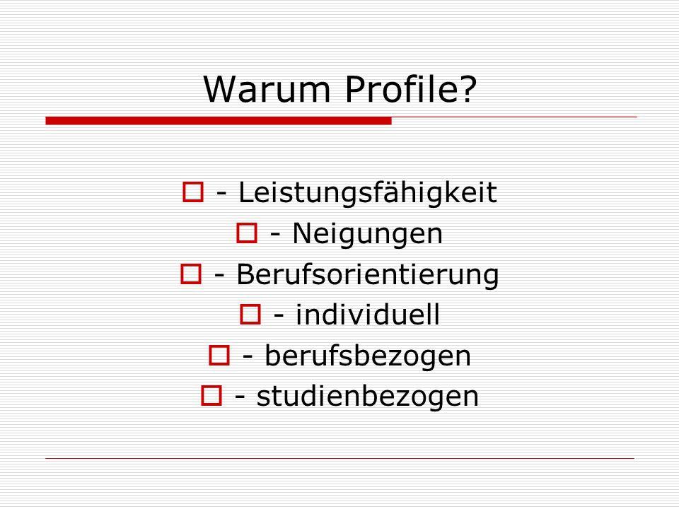 Warum Profile.