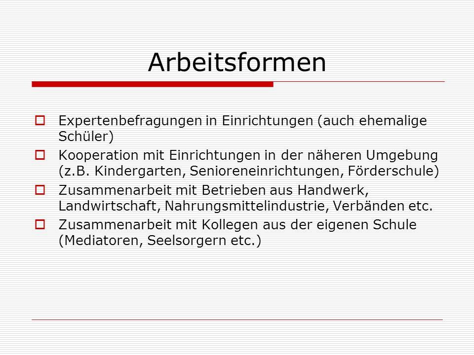 Arbeitsformen Expertenbefragungen in Einrichtungen (auch ehemalige Schüler) Kooperation mit Einrichtungen in der näheren Umgebung (z.B.