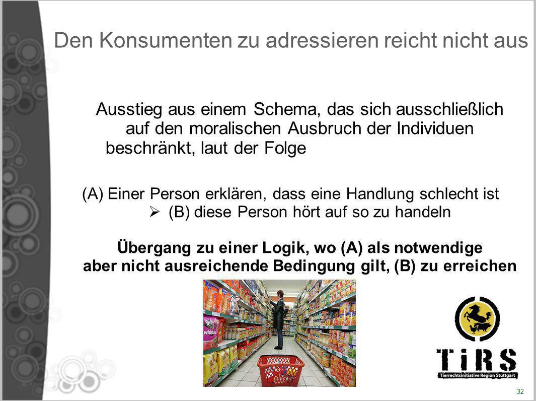 Den Konsumenten zu adressieren reicht nicht aus Ausstieg aus einem Schema, das sich ausschließlich auf den moralischen Ausbruch der Individuen beschrä