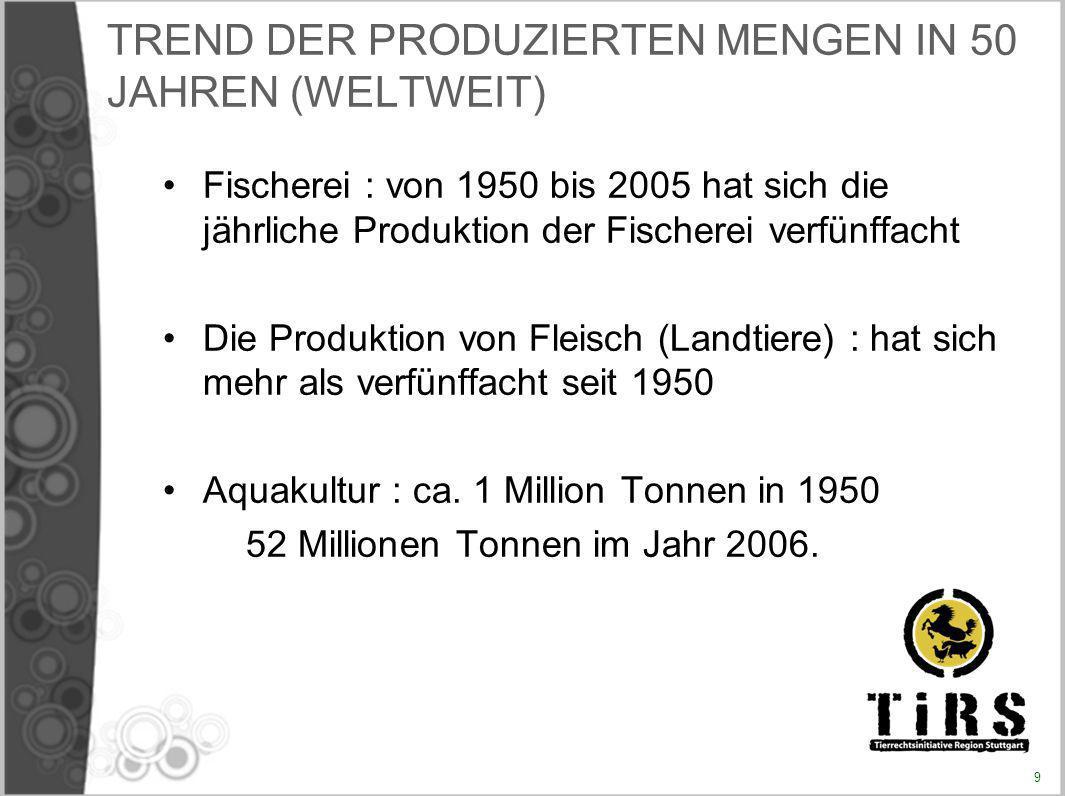 TREND DER PRODUZIERTEN MENGEN IN 50 JAHREN (WELTWEIT) Fischerei : von 1950 bis 2005 hat sich die jährliche Produktion der Fischerei verfünffacht Die P