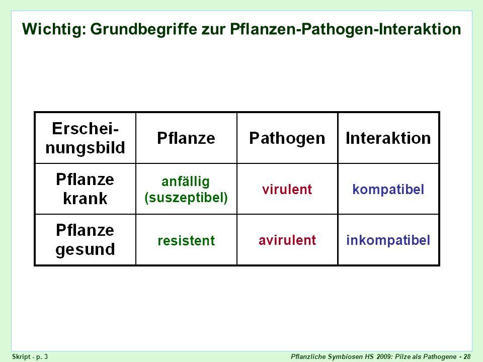 Pflanzliche Symbiosen HS 2009: Pilze als Pathogene - 28 Wichtig: Grundbegriffe zur Pflanzen-Pathogen-Interaktion Wichtig: Terminologie anfällig (susze