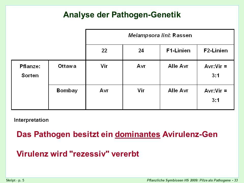 Pflanzliche Symbiosen HS 2009: Pilze als Pathogene - 33 Analyse der Pathogen-Genetik Interpretation Das Pathogen besitzt ein dominantes Avirulenz-Gen