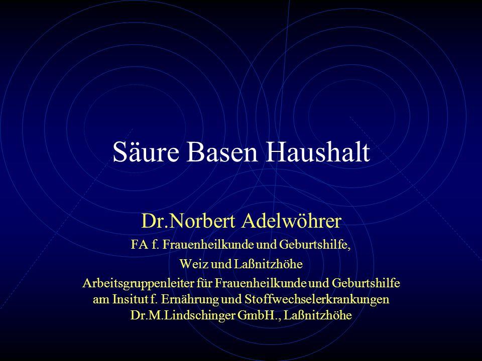 Säure Basen Haushalt Dr.Norbert Adelwöhrer FA f. Frauenheilkunde und Geburtshilfe, Weiz und Laßnitzhöhe Arbeitsgruppenleiter für Frauenheilkunde und G