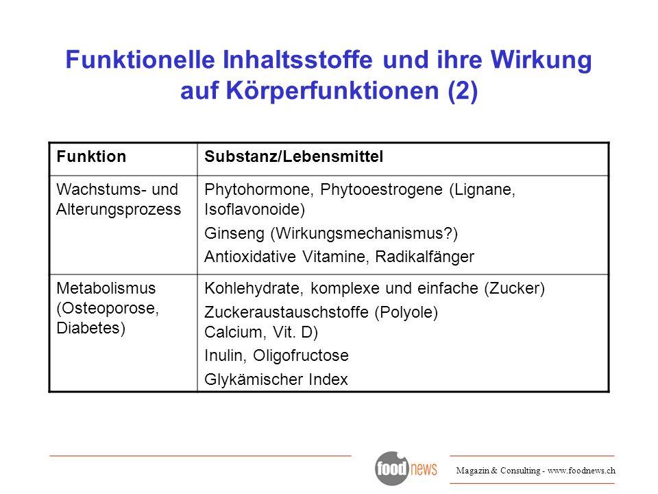 Magazin & Consulting - www.foodnews.ch Funktionelle Inhaltsstoffe und ihre Wirkung auf Körperfunktionen (2) FunktionSubstanz/Lebensmittel Wachstums- u