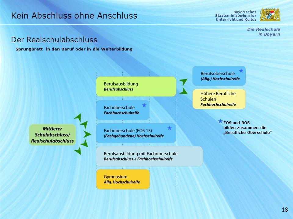 18 FOS und BOS bilden zusammen die Berufliche Oberschule Kein Abschluss ohne Anschluss Die Realschule in Bayern Bayerisches Staatsministerium für Unte