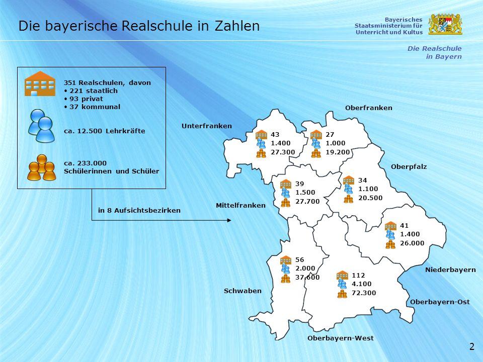 2 Die bayerische Realschule in Zahlen Die Realschule in Bayern 351 Realschulen, davon 221 staatlich 93 privat 37 kommunal ca. 12.500 Lehrkräfte ca. 23