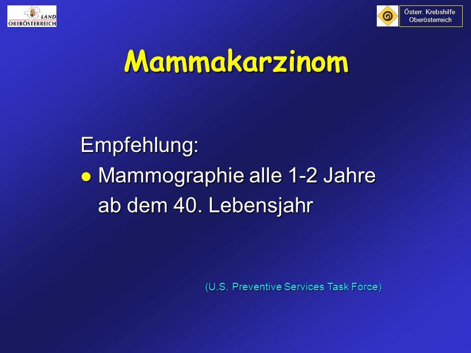 Selbstuntersuchung der Brust Mammakarzinom Österr. Krebshilfe Oberösterreich