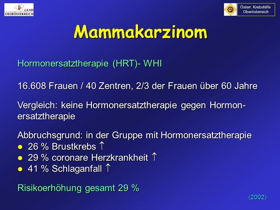 Hormonersatztherapie (HRT)- WHI Benefit: Colorektales Karzinom 37 % Colorektales Karzinom 37 % Hüftfrakturen 34 % Hüftfrakturen 34 % (2002) Mammakarzinom Österr.