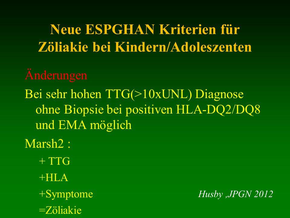 Neue ESPGHAN Kriterien für Zöliakie bei Kindern/Adoleszenten Änderungen Bei sehr hohen TTG(>10xUNL) Diagnose ohne Biopsie bei positiven HLA-DQ2/DQ8 un
