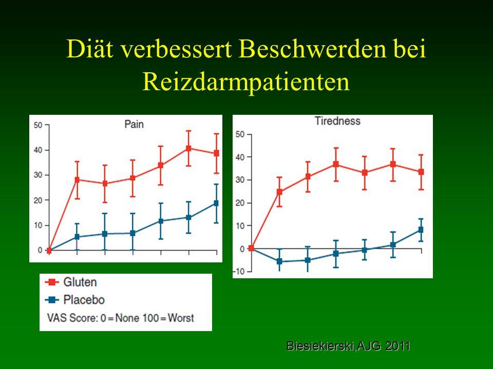Diät verbessert Beschwerden bei Reizdarmpatienten Biesiekierski,AJG 2011