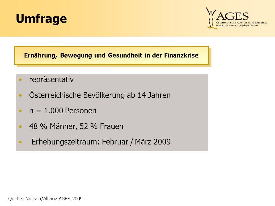Umfrage repräsentativ Österreichische Bevölkerung ab 14 Jahren n = 1.000 Personen 48 % Männer, 52 % Frauen Erhebungszeitraum: Februar / März 2009 Ernährung, Bewegung und Gesundheit in der Finanzkrise Quelle: Nielsen/Allianz AGES 2009