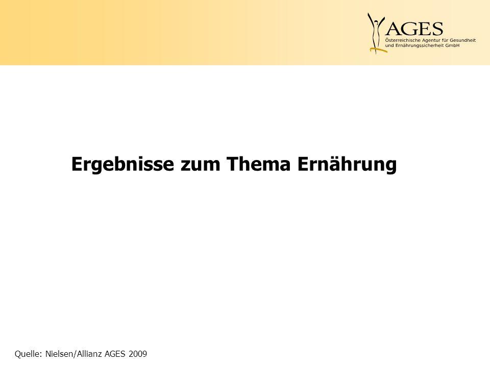 Ergebnisse zum Thema Ernährung Quelle: Nielsen/Allianz AGES 2009