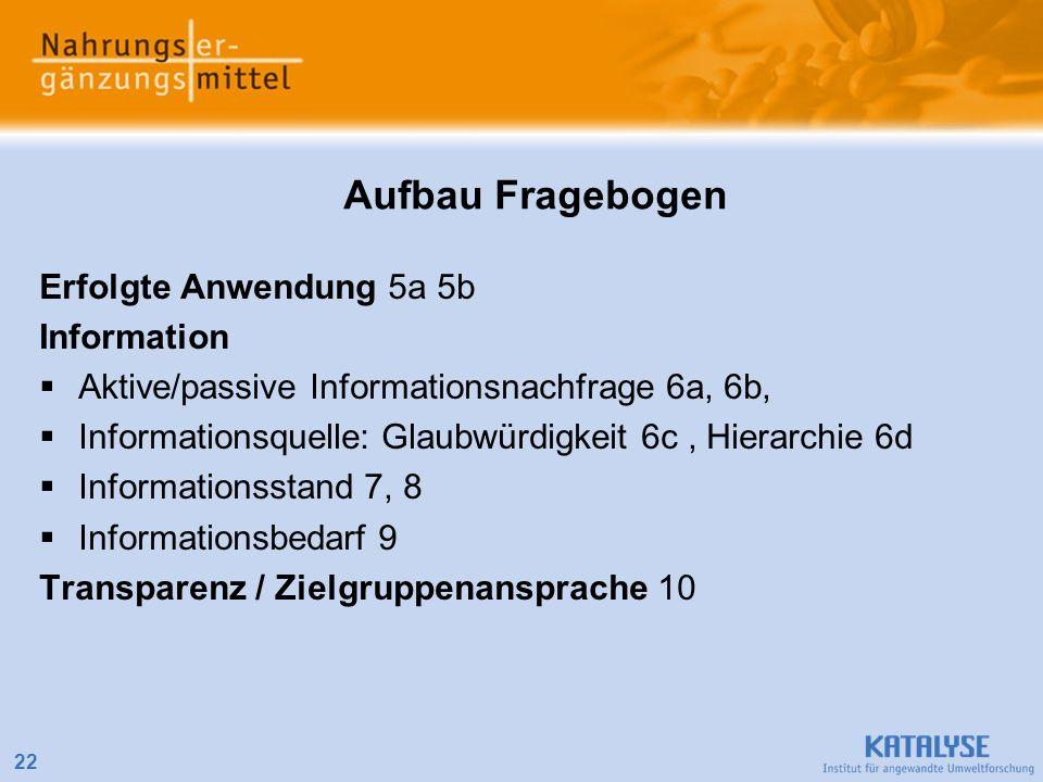 Aufbau Fragebogen Erfolgte Anwendung 5a 5b Information Aktive/passive Informationsnachfrage 6a, 6b, Informationsquelle: Glaubwürdigkeit 6c, Hierarchie