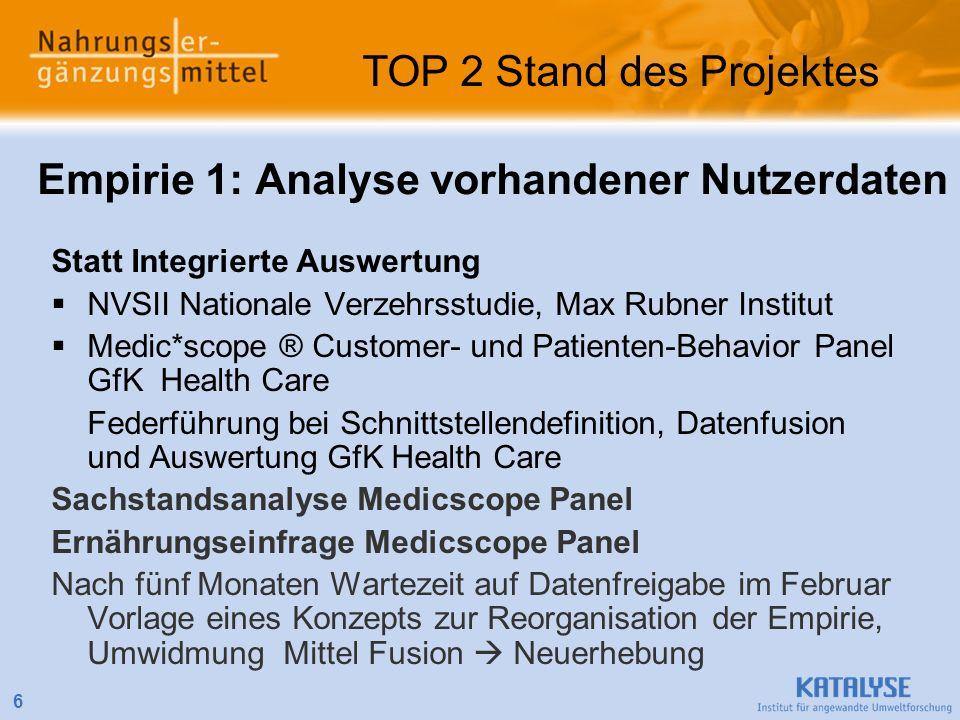 6 Empirie 1: Analyse vorhandener Nutzerdaten Statt Integrierte Auswertung NVSII Nationale Verzehrsstudie, Max Rubner Institut Medic*scope ® Customer-