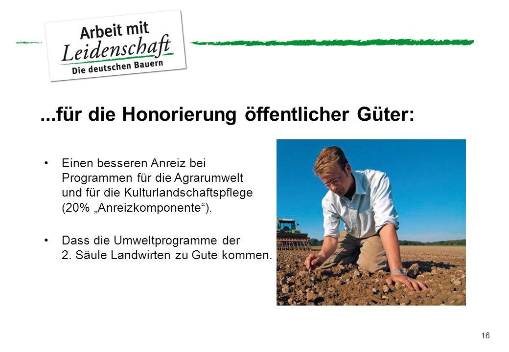 16...für die Honorierung öffentlicher Güter: Einen besseren Anreiz bei Programmen für die Agrarumwelt und für die Kulturlandschaftspflege (20% Anreizk