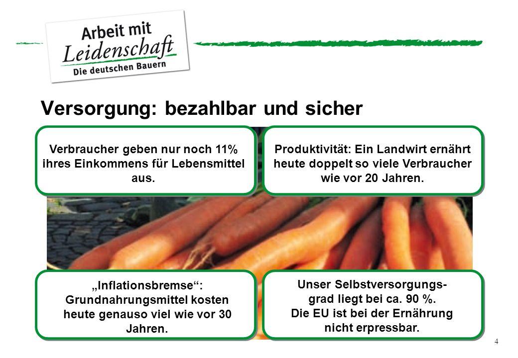 5 Vielfalt wie noch nie: 170.000 Nahrungsmittel in den Regalen Deutschland ist weltweit –Agrarimporteur Nr.