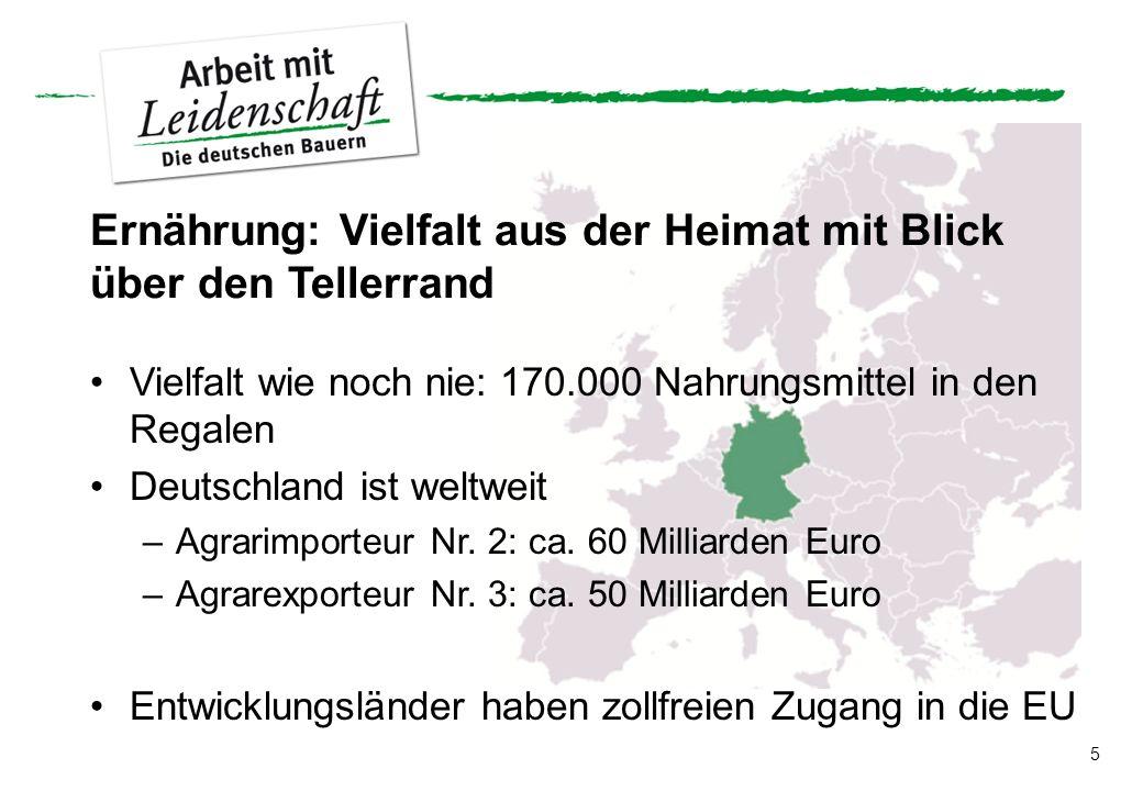 5 Vielfalt wie noch nie: 170.000 Nahrungsmittel in den Regalen Deutschland ist weltweit –Agrarimporteur Nr. 2: ca. 60 Milliarden Euro –Agrarexporteur