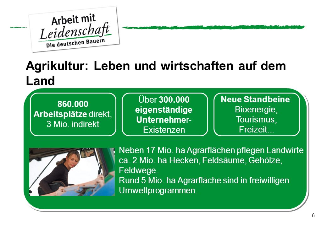 6 Agrikultur: Leben und wirtschaften auf dem Land 860.000 Arbeitsplätze direkt, 3 Mio. indirekt Über 300.000 eigenständige Unternehmer- Existenzen Neu