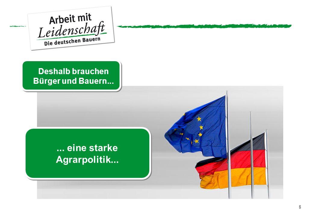 198020002020 EU Struktur der Agrar- Förderung Die EU-Agrarpolitik ändert sich 9 Staaten 261 Mio.