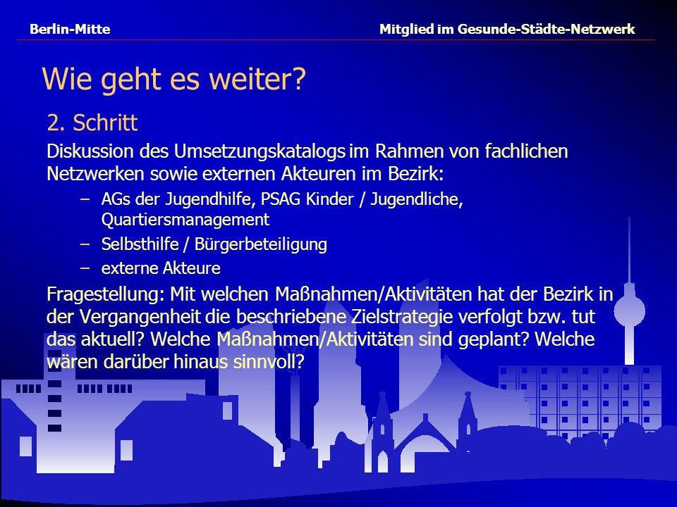 Berlin-Mitte Mitglied im Gesunde-Städte-Netzwerk 2. Schritt Diskussion des Umsetzungskatalogs im Rahmen von fachlichen Netzwerken sowie externen Akteu