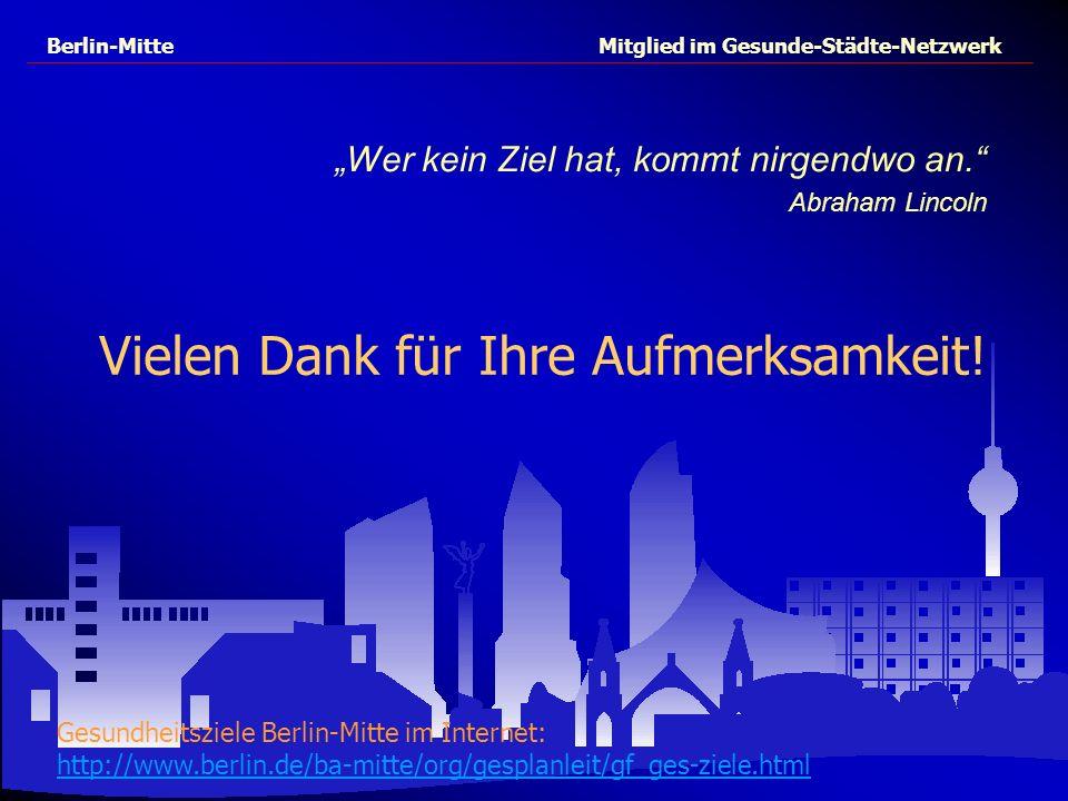 Berlin-Mitte Mitglied im Gesunde-Städte-Netzwerk Vielen Dank für Ihre Aufmerksamkeit! Wer kein Ziel hat, kommt nirgendwo an. Abraham Lincoln Gesundhei