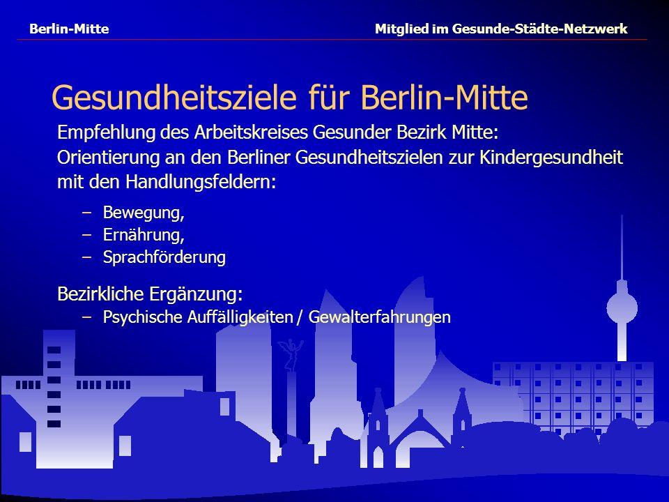 Berlin-Mitte Mitglied im Gesunde-Städte-Netzwerk Gesundheitsziele für Berlin-Mitte Empfehlung des Arbeitskreises Gesunder Bezirk Mitte: Orientierung a