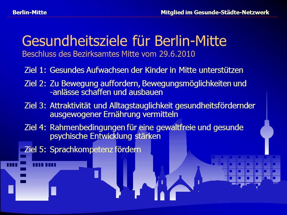 Berlin-Mitte Mitglied im Gesunde-Städte-Netzwerk Gesundheitsziele für Berlin-Mitte Beschluss des Bezirksamtes Mitte vom 29.6.2010 Ziel 1: Gesundes Auf