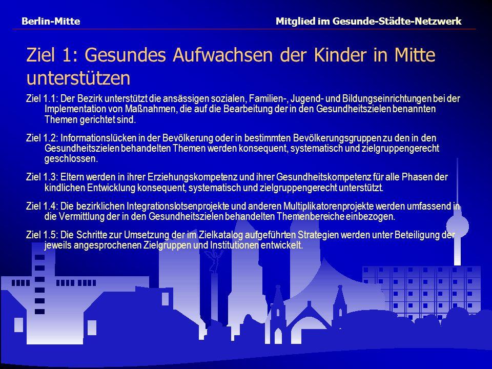 Berlin-Mitte Mitglied im Gesunde-Städte-Netzwerk Ziel 1: Gesundes Aufwachsen der Kinder in Mitte unterstützen Ziel 1.1: Der Bezirk unterstützt die ans