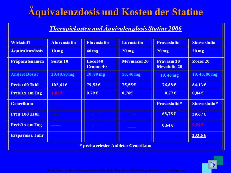 Marion Eggert, Fachärztin für Innere Medizin (Hausärztin, Akupunktur, Schilddrüsensprechstunde) www.praxis-eggert.de Äquivalenzdosis und Kosten der Statine Therapiekosten und Äquivalenzdosis Statine 2006 WirkstoffAtorvastatinFluvastatinLovastatinPravastatinSimvastatin Äquivalenzdosis10 mg40 mg20 mg PräparatenamenSortis 10Locol 40 Cranoc 40 Mevinacor 20Pravasin 20 Mevalotin 20 Zocor 20 Andere Dosis?20,40,80 mg20, 80 mg10, 40 mg 10, 40, 80 mg Preis 100 Tabl102,61 79,53 75,55 84,13 Preis/1x am Tag1,03 0,79 0,760,77 0,84 Generikum------Pravastatin*Simvastatin* Preis 100 Tabl.------ 39,67 Preis/1x am Tag------ 0,39 Ersparnis i.