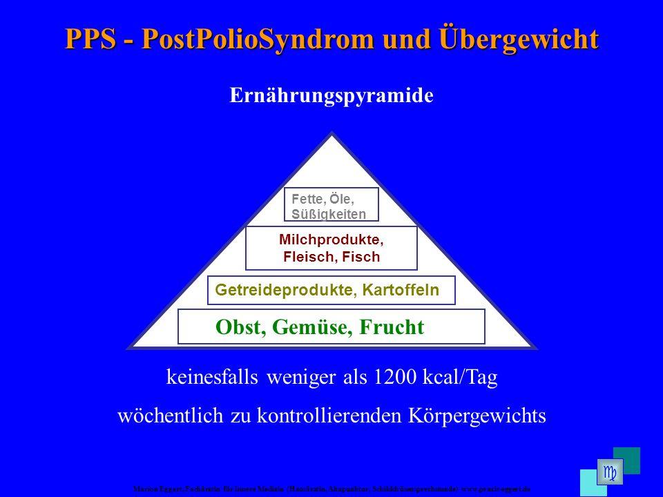 Marion Eggert, Fachärztin für Innere Medizin (Hausärztin, Akupunktur, Schilddrüsensprechstunde) www.praxis-eggert.de PPS - PostPolioSyndrom und Überge