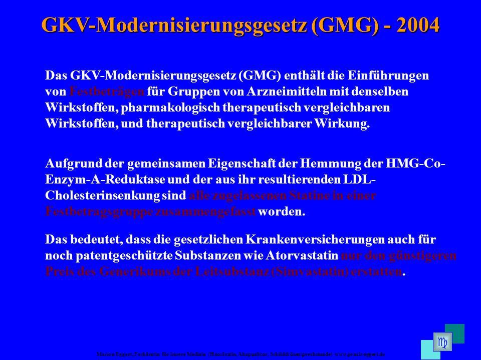 Marion Eggert, Fachärztin für Innere Medizin (Hausärztin, Akupunktur, Schilddrüsensprechstunde) www.praxis-eggert.de GKV-Modernisierungsgesetz (GMG) - 2004 Das GKV-Modernisierungsgesetz (GMG) enthält die Einführungen von Festbeträgen für Gruppen von Arzneimitteln mit denselben Wirkstoffen, pharmakologisch therapeutisch vergleichbaren Wirkstoffen, und therapeutisch vergleichbarer Wirkung.