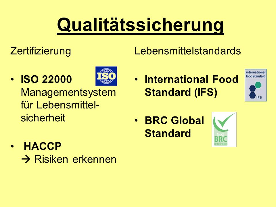 Qualitätssicherung Zertifizierung ISO 22000 Managementsystem für Lebensmittel- sicherheit HACCP Risiken erkennen Lebensmittelstandards International F