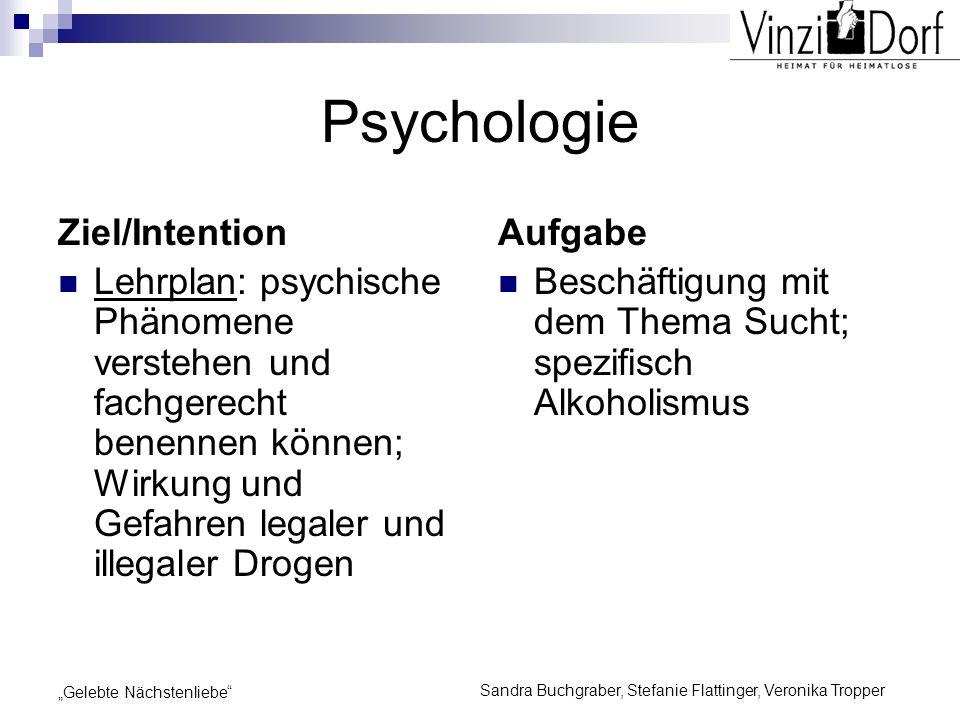 Sandra Buchgraber, Stefanie Flattinger, Veronika Tropper Gelebte Nächstenliebe Psychologie Ziel/Intention Lehrplan: psychische Phänomene verstehen und