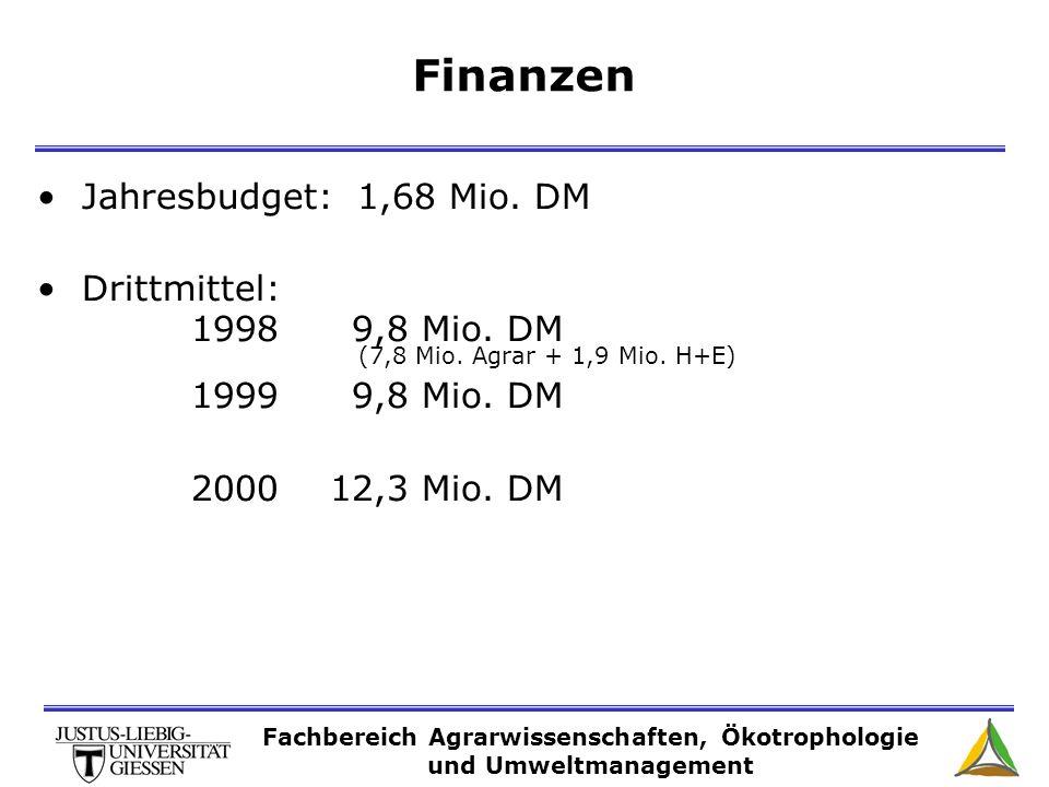 Finanzen Jahresbudget: 1,68 Mio.DM Drittmittel: 19989,8 Mio.