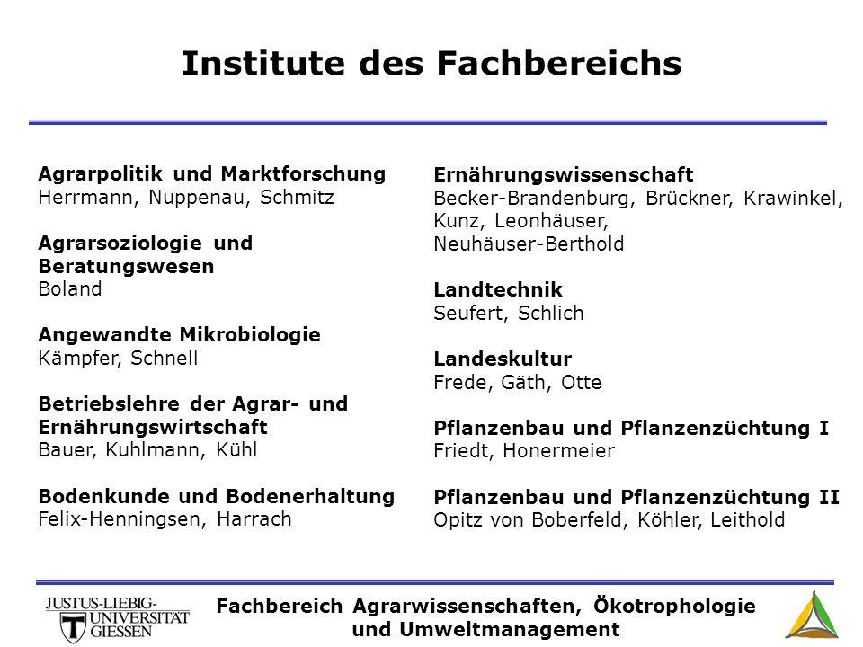 Institute des Fachbereichs Pflanzenernährung Schubert, N.N.