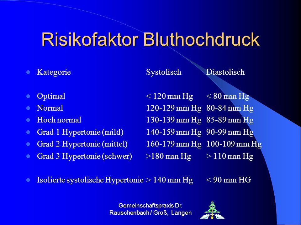 Gemeinschaftspraxis Dr. Rauschenbach / Groß, Langen Risikofaktor Bluthochdruck KategorieSystolischDiastolisch Optimal< 120 mm Hg< 80 mm Hg Normal120-1