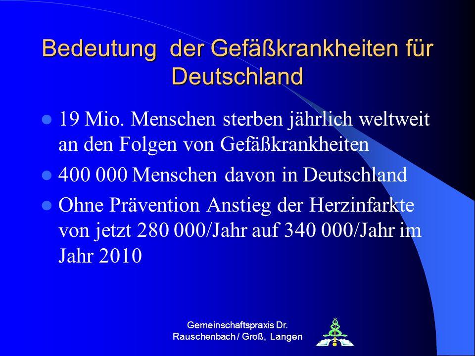 Gemeinschaftspraxis Dr. Rauschenbach / Groß, Langen Bedeutung der Gefäßkrankheiten für Deutschland 19 Mio. Menschen sterben jährlich weltweit an den F