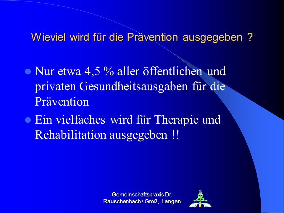 Gemeinschaftspraxis Dr. Rauschenbach / Groß, Langen Wieviel wird für die Prävention ausgegeben ? Nur etwa 4,5 % aller öffentlichen und privaten Gesund