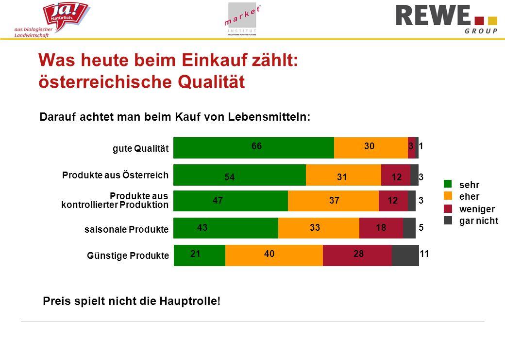 Was heute beim Einkauf zählt: österreichische Qualität Darauf achtet man beim Kauf von Lebensmitteln: gute Qualität Produkte aus Österreich Produkte a