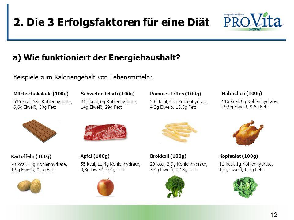 12 2. Die 3 Erfolgsfaktoren für eine Diät a) Wie funktioniert der Energiehaushalt? Beispiele zum Kaloriengehalt von Lebensmitteln: Milchschokolade (10