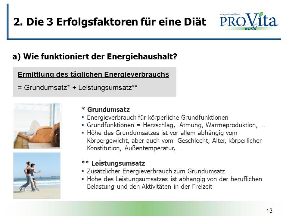 13 2. Die 3 Erfolgsfaktoren für eine Diät a) Wie funktioniert der Energiehaushalt? Ermittlung des täglichen Energieverbrauchs = Grundumsatz* + Leistun