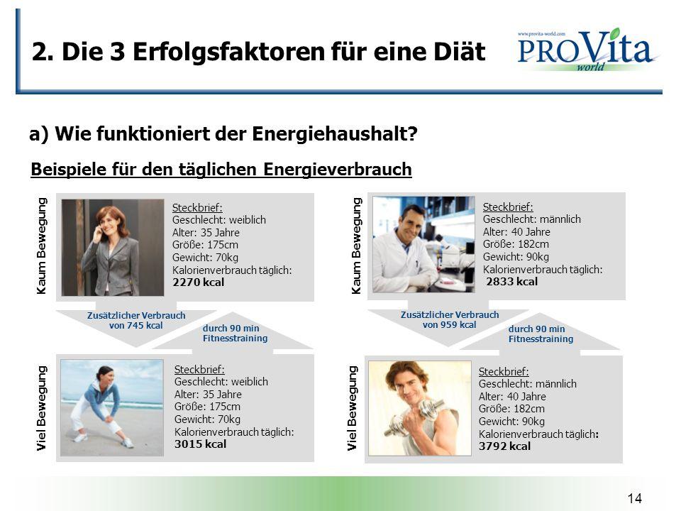14 Beispiele für den täglichen Energieverbrauch Steckbrief: Geschlecht: weiblich Alter: 35 Jahre Größe: 175cm Gewicht: 70kg Kalorienverbrauch täglich: