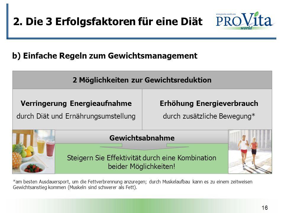 16 Steigern Sie Effektivität durch eine Kombination beider Möglichkeiten! 2 Möglichkeiten zur Gewichtsreduktion Verringerung Energieaufnahme durch Diä