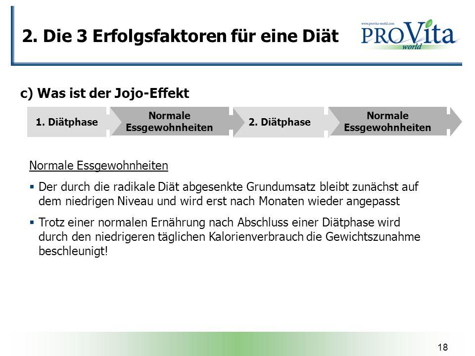 18 c) Was ist der Jojo-Effekt Normale Essgewohnheiten Der durch die radikale Diät abgesenkte Grundumsatz bleibt zunächst auf dem niedrigen Niveau und