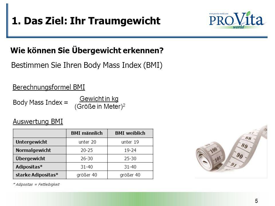 5 1. Das Ziel: Ihr Traumgewicht Bestimmen Sie Ihren Body Mass Index (BMI) Gewicht in kg (Größe in Meter) 2 Body Mass Index = Wie können Sie Übergewich